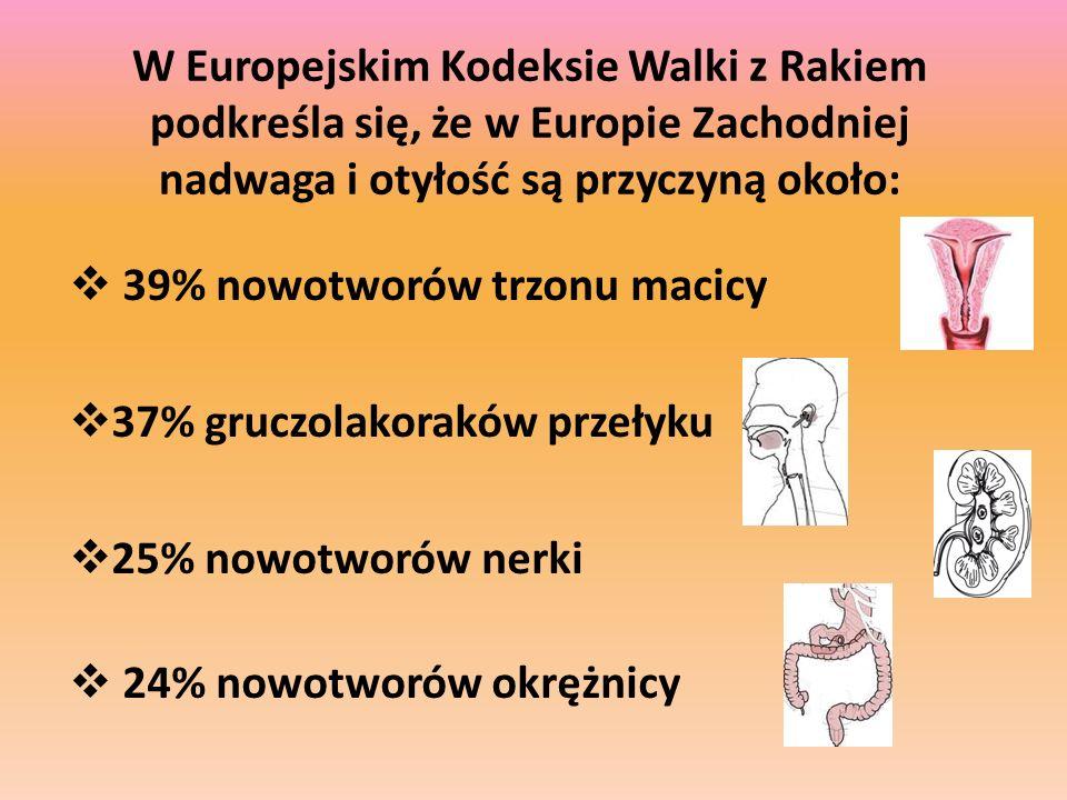 W Europejskim Kodeksie Walki z Rakiem podkreśla się, że w Europie Zachodniej nadwaga i otyłość są przyczyną około: 39% nowotworów trzonu macicy 37% gruczolakoraków przełyku 25% nowotworów nerki 24% nowotworów okrężnicy