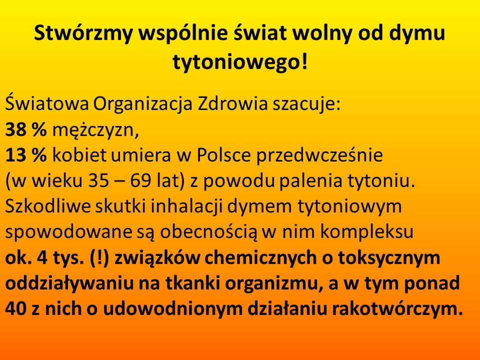Światowa Organizacja Zdrowia szacuje: 38 % mężczyzn, 13 % kobiet umiera w Polsce przedwcześnie (w wieku 35 – 69 lat) z powodu palenia tytoniu.