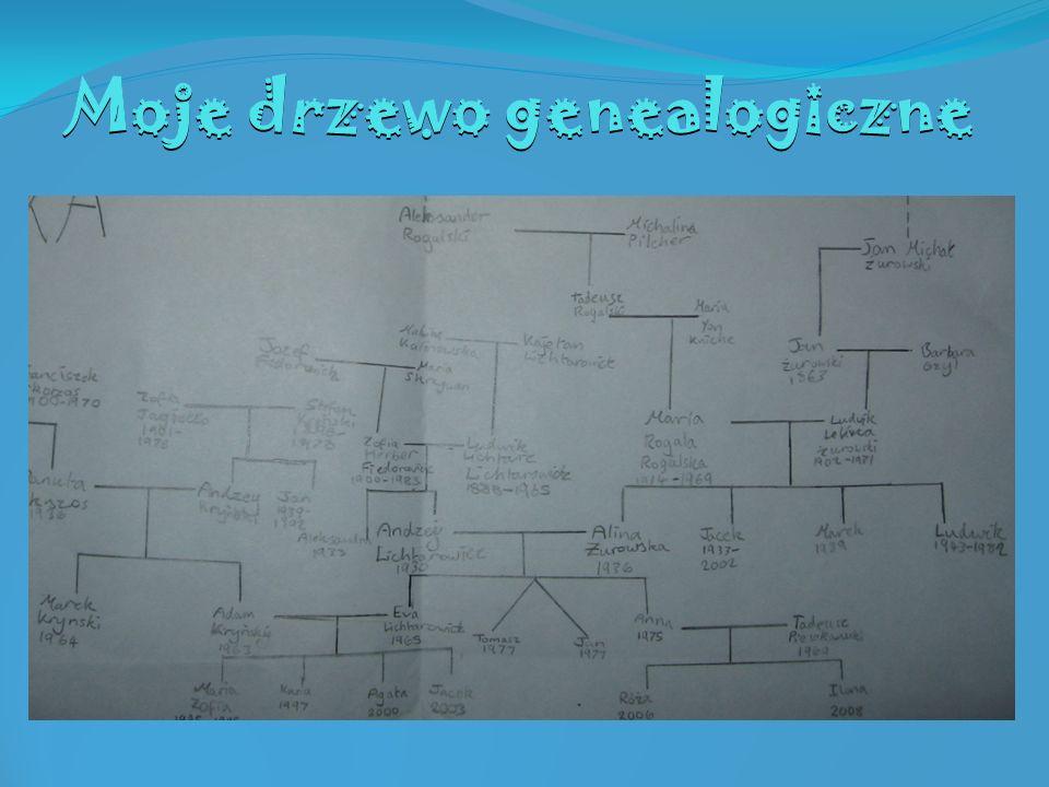 Moje drzewo genealogiczne