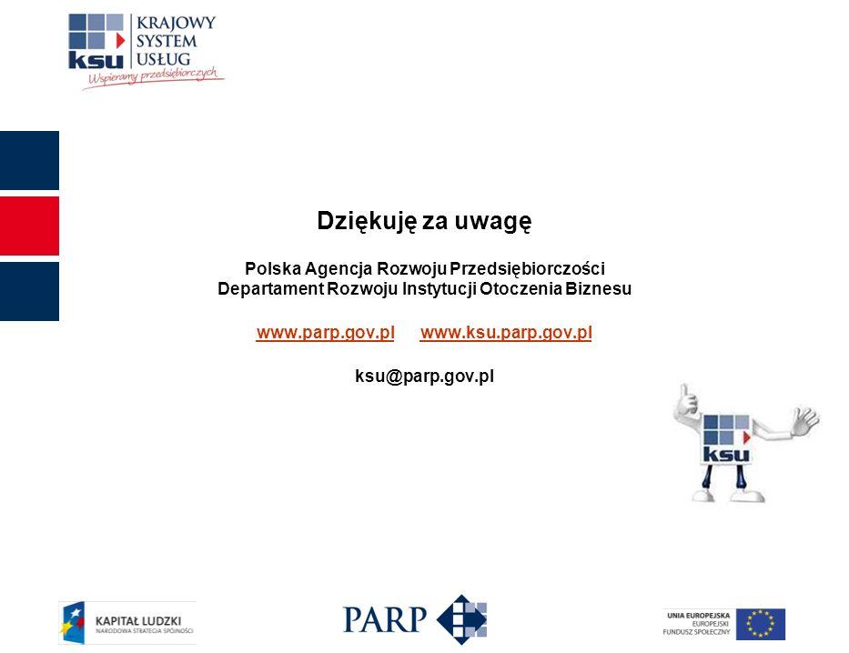 Dziękuję za uwagę Polska Agencja Rozwoju Przedsiębiorczości Departament Rozwoju Instytucji Otoczenia Biznesu www.parp.gov.plwww.parp.gov.pl www.ksu.pa