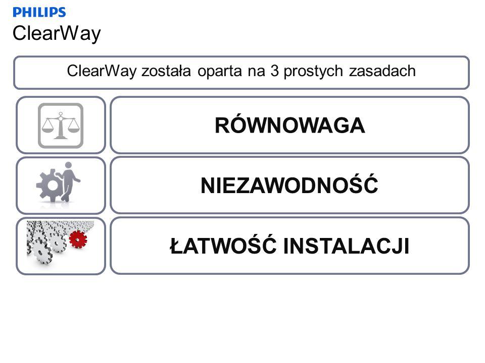 ClearWay RÓWNOWAGA ŁATWOŚĆ INSTALACJI NIEZAWODNOŚĆ ClearWay została oparta na 3 prostych zasadach