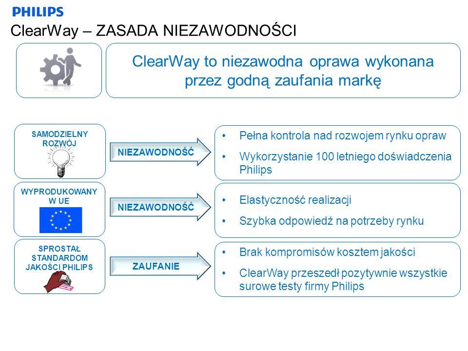 ClearWay – ZASADA NIEZAWODNOŚCI ClearWay to niezawodna oprawa wykonana przez godną zaufania markę SAMODZIELNY ROZWÓJ Pełna kontrola nad rozwojem rynku
