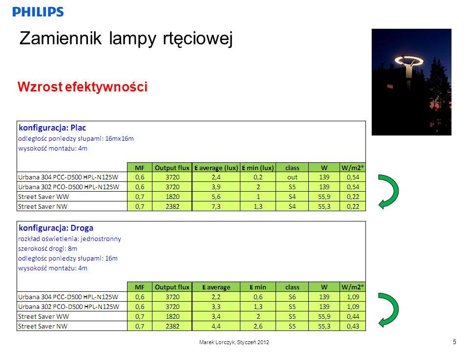 Marek Lorczyk, Styczeń 2012 5 Zamiennik lampy rtęciowej Wzrost efektywności