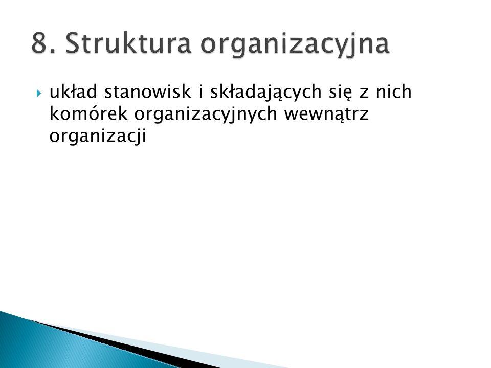 układ stanowisk i składających się z nich komórek organizacyjnych wewnątrz organizacji