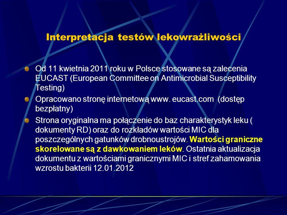 Interpretacja testów lekowrażliwości Od 11 kwietnia 2011 roku w Polsce stosowane są zalecenia EUCAST (European Committee on Antimicrobial Susceptibili