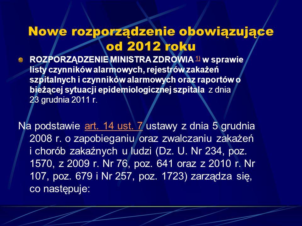 Nowe rozporządzenie obowiązujące od 2012 roku ROZPORZĄDZENIE MINISTRA ZDROWIA 1) w sprawie listy czynników alarmowych, rejestrów zakażeń szpitalnych i czynników alarmowych oraz raportów o bieżącej sytuacji epidemiologicznej szpitala z dnia 23 grudnia 2011 r.