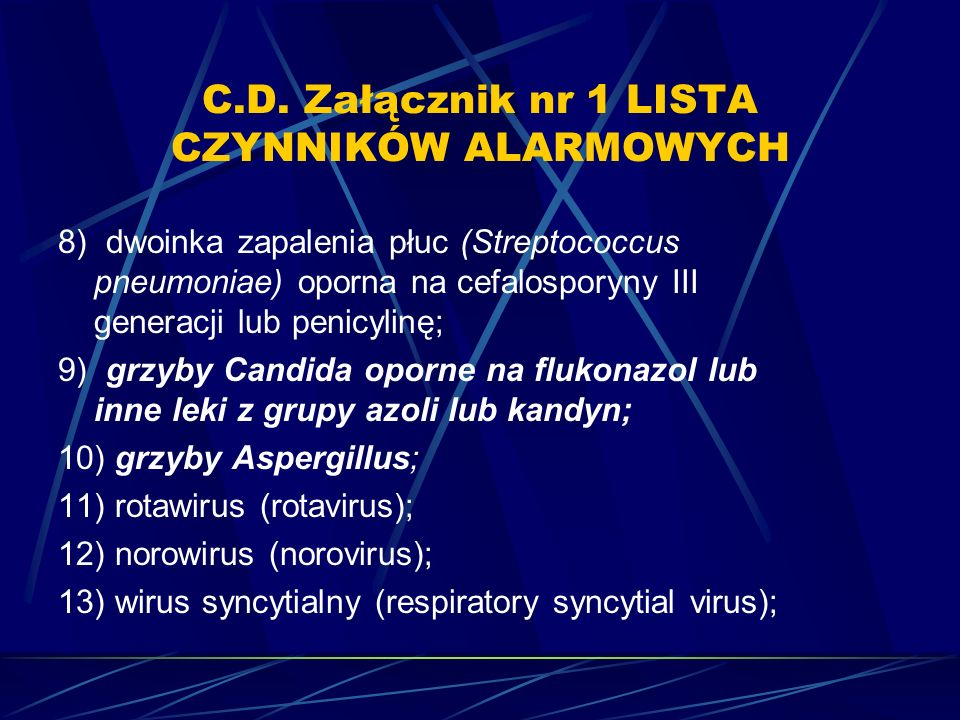 C.D. Załącznik nr 1 LISTA CZYNNIKÓW ALARMOWYCH 8) dwoinka zapalenia płuc (Streptococcus pneumoniae) oporna na cefalosporyny III generacji lub penicyli