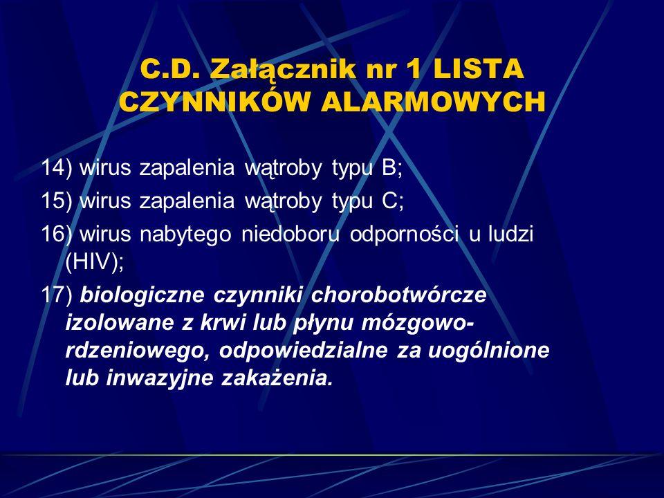 C.D. Załącznik nr 1 LISTA CZYNNIKÓW ALARMOWYCH 14) wirus zapalenia wątroby typu B; 15) wirus zapalenia wątroby typu C; 16) wirus nabytego niedoboru od