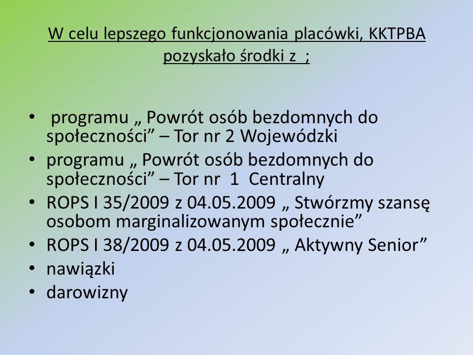 W celu lepszego funkcjonowania placówki, KKTPBA pozyskało środki z ; programu Powrót osób bezdomnych do społeczności – Tor nr 2 Wojewódzki programu Po
