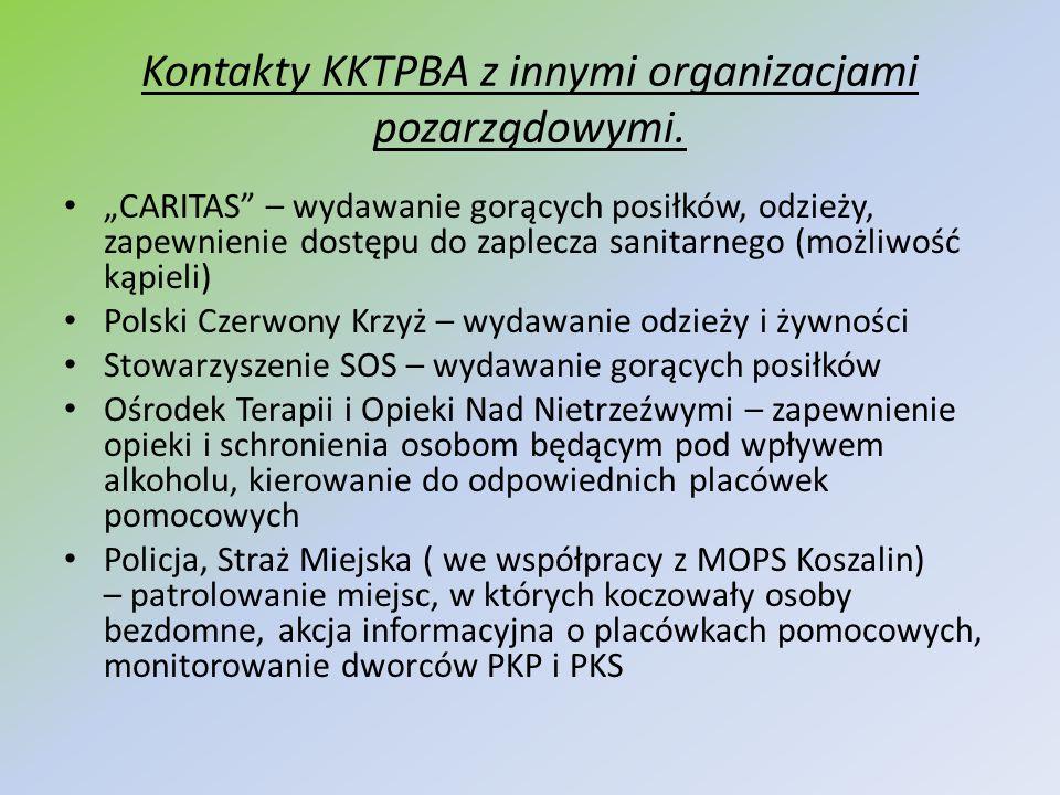Kontakty KKTPBA z innymi organizacjami pozarządowymi. CARITAS – wydawanie gorących posiłków, odzieży, zapewnienie dostępu do zaplecza sanitarnego (moż