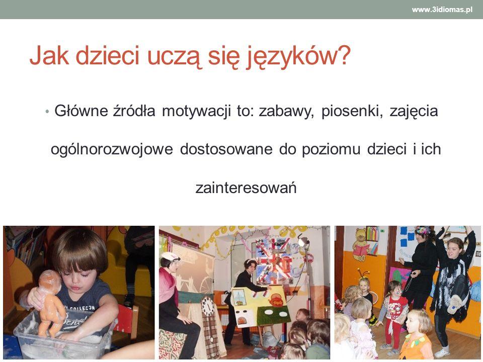 Klucze do sukcesu w nauczaniu dzieci języka Dzieci będą używać języka wyłącznie w kontekście naturalnym(są zainteresowane samą komunikacją, nie zaś użyciem języka) zajęcia i zabawy muszą być dostosowane do ich poziomu rozwoju potrzebują dużo pozytywnego wsparcia dużo korzyści przynosi Motherese-dostosowanie języka dorosłych do poziomu dzieci Stworzenie warunków zbliżonych do warunków naturalnych używania języka www.3idiomas.pl