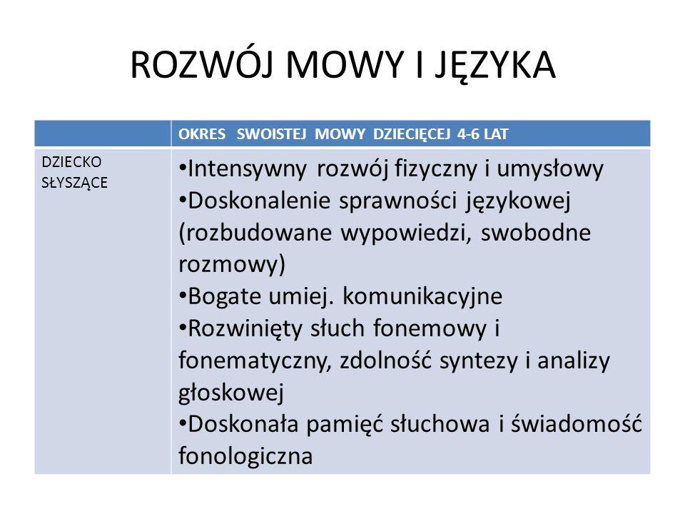 ROZWÓJ MOWY I JĘZYKA OKRES SWOISTEJ MOWY DZIECIĘCEJ 4-6 LAT DZIECKO SŁYSZĄCE Intensywny rozwój fizyczny i umysłowy Doskonalenie sprawności językowej (
