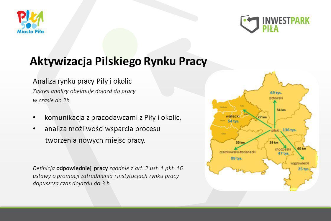 Aktywizacja Pilskiego Rynku Pracy Analiza rynku pracy Piły i okolic Zakres analizy obejmuje dojazd do pracy w czasie do 2h. komunikacja z pracodawcami