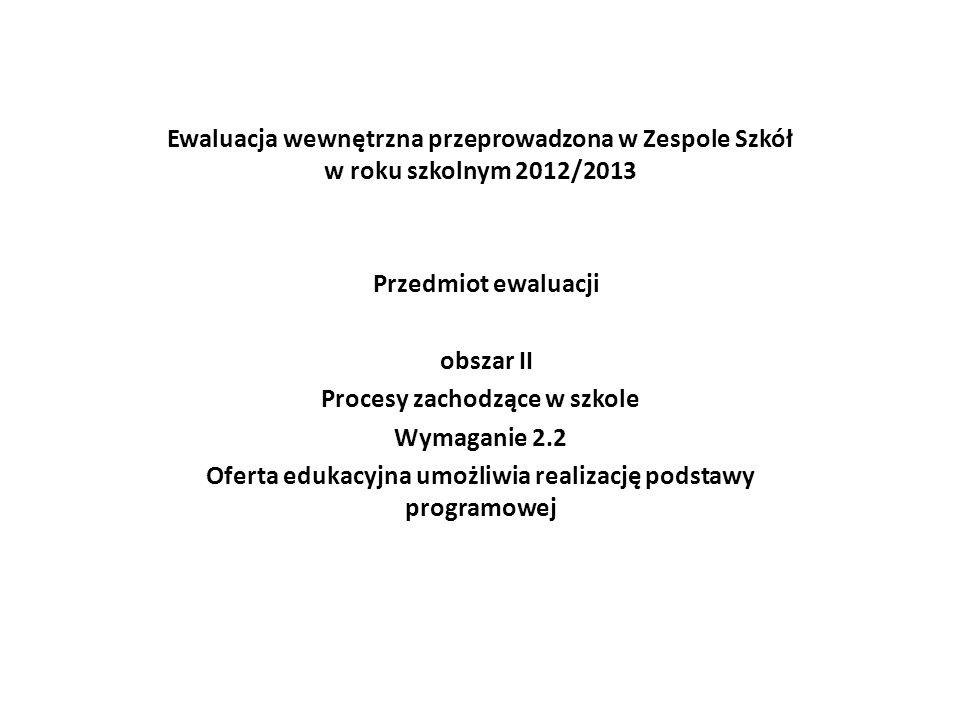 Ewaluacja wewnętrzna przeprowadzona w Zespole Szkół w roku szkolnym 2012/2013 Przedmiot ewaluacji obszar II Procesy zachodzące w szkole Wymaganie 2.2