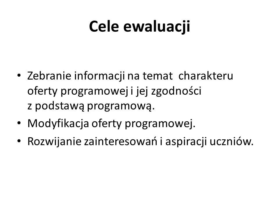 Cele ewaluacji Zebranie informacji na temat charakteru oferty programowej i jej zgodności z podstawą programową. Modyfikacja oferty programowej. Rozwi