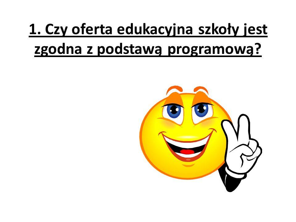1. Czy oferta edukacyjna szkoły jest zgodna z podstawą programową?