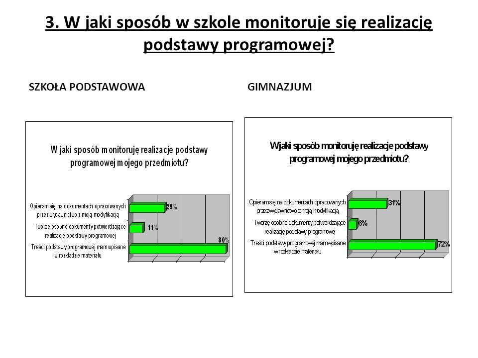 3. W jaki sposób w szkole monitoruje się realizację podstawy programowej? SZKOŁA PODSTAWOWAGIMNAZJUM
