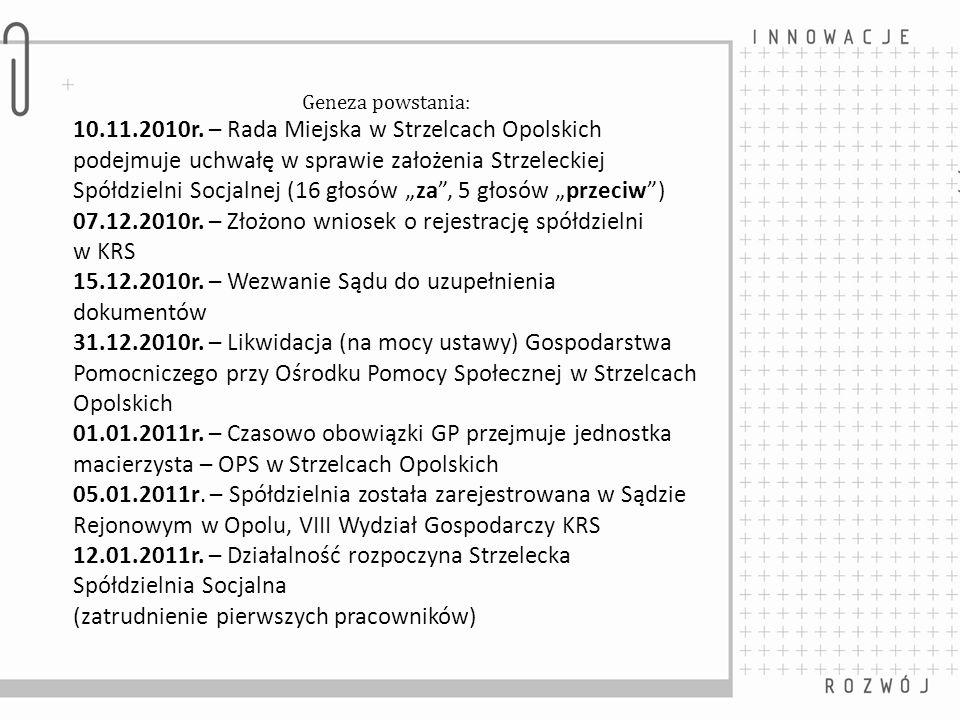 Geneza powstania: 10.11.2010r. – Rada Miejska w Strzelcach Opolskich podejmuje uchwałę w sprawie założenia Strzeleckiej Spółdzielni Socjalnej (16 głos