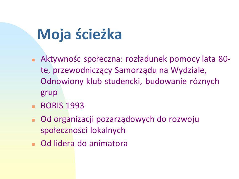 Moja ścieżka n Aktywnośc społeczna: rozładunek pomocy lata 80- te, przewodniczący Samorządu na Wydziale, Odnowiony klub studencki, budowanie róznych g