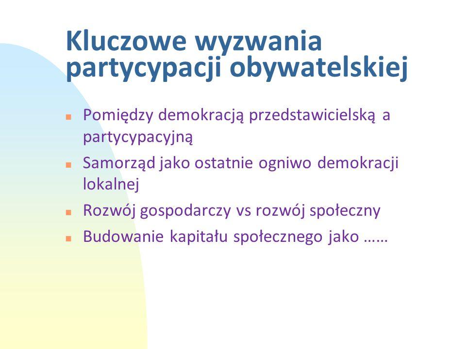 Kluczowe wyzwania partycypacji obywatelskiej n Pomiędzy demokracją przedstawicielską a partycypacyjną n Samorząd jako ostatnie ogniwo demokracji lokal