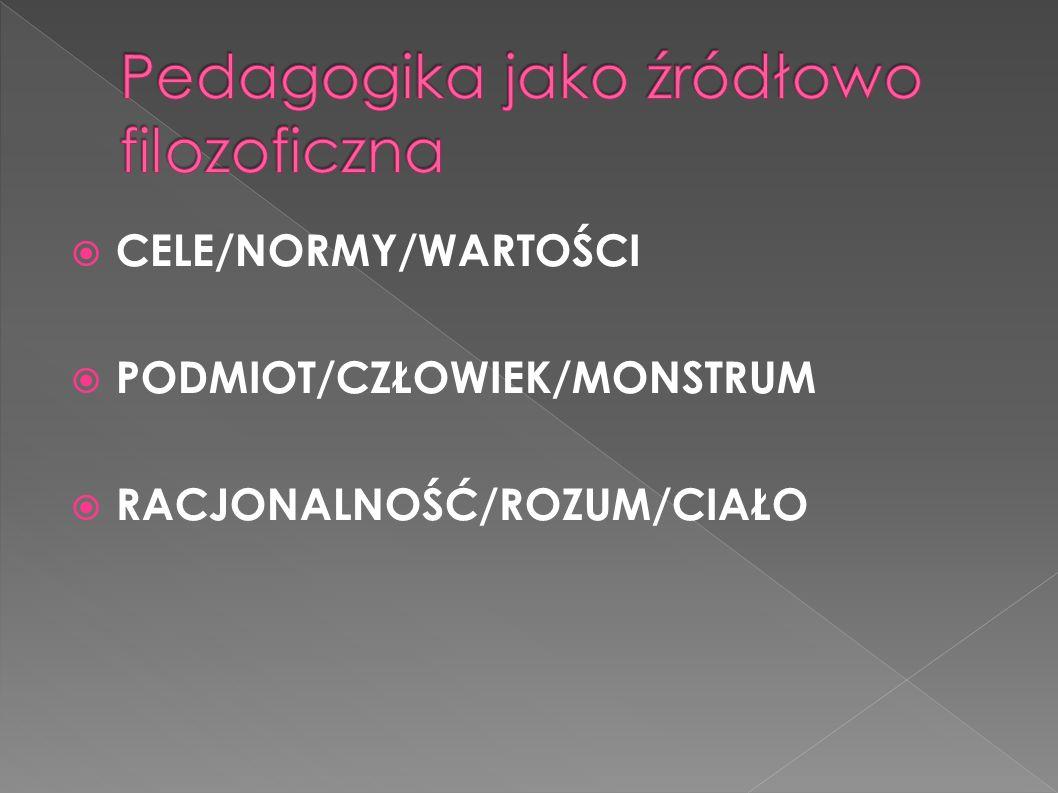 CELE/NORMY/WARTOŚCI PODMIOT/CZŁOWIEK/MONSTRUM RACJONALNOŚĆ/ROZUM/CIAŁO