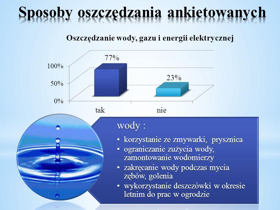 wody : korzystanie ze zmywarki, prysznicakorzystanie ze zmywarki, prysznica ograniczanie zużycia wody, zamontowanie wodomierzyograniczanie zużycia wod