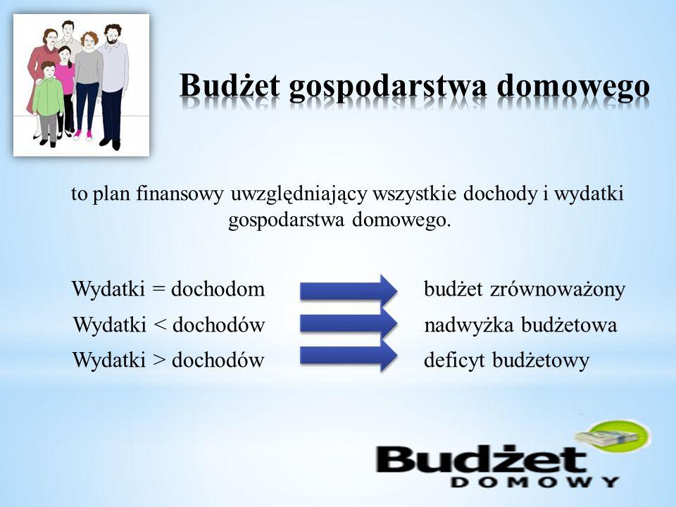 określenie miesięcznych dochodów rodziny określenie miesięcznych wydatków rodziny porównanie miesięcznych dochodów i wydatków wyeliminowanie zbędnych wydatków monitorowanie budżetu Jak uniknąć deficytu w domowych finansach.