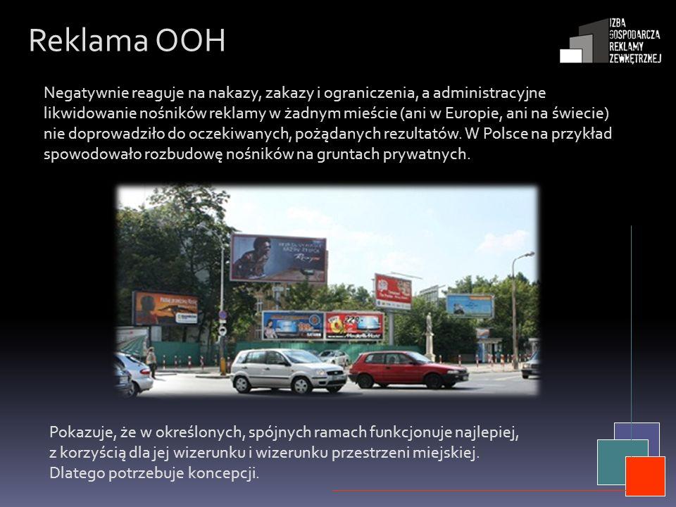 Reklama OOH Negatywnie reaguje na nakazy, zakazy i ograniczenia, a administracyjne likwidowanie nośników reklamy w żadnym mieście (ani w Europie, ani