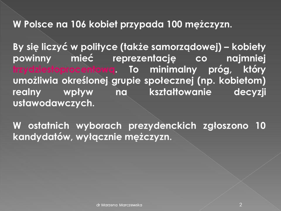 2 W Polsce na 106 kobiet przypada 100 mężczyzn. By się liczyć w polityce (także samorządowej) – kobiety powinny mieć reprezentację co najmniej trzydzi