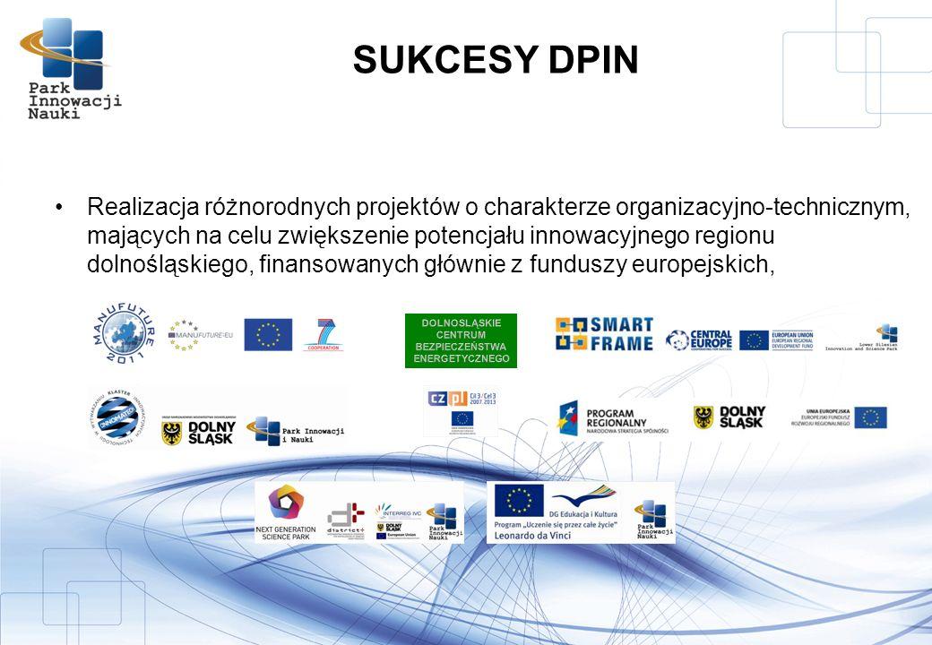 Realizacja różnorodnych projektów o charakterze organizacyjno-technicznym, mających na celu zwiększenie potencjału innowacyjnego regionu dolnośląskiego, finansowanych głównie z funduszy europejskich, SUKCESY DPIN