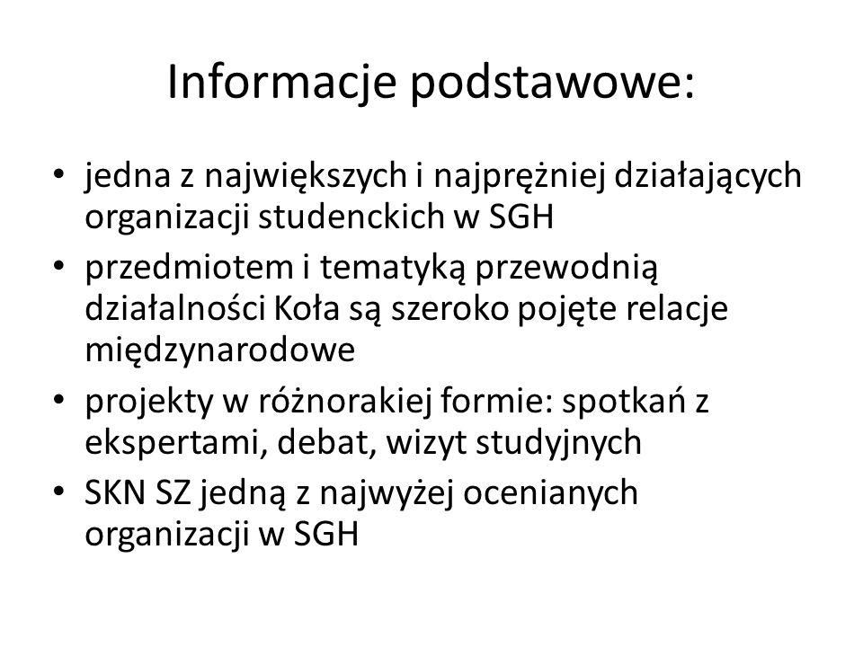 Struktura SKN SZ
