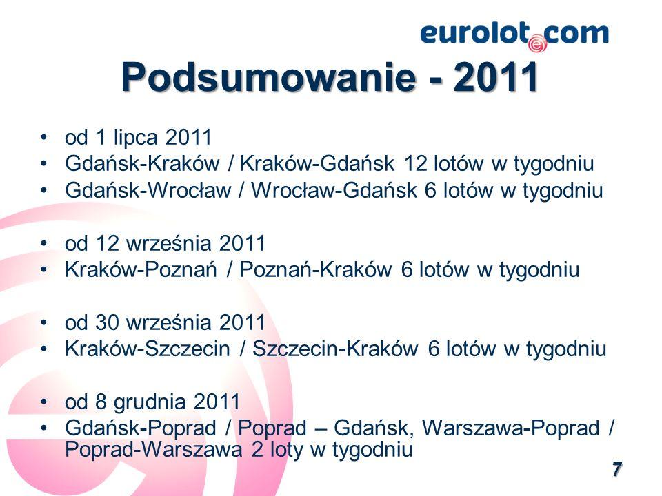 Podsumowanie - 2011 50 tysięcy Pasażerów ! 8