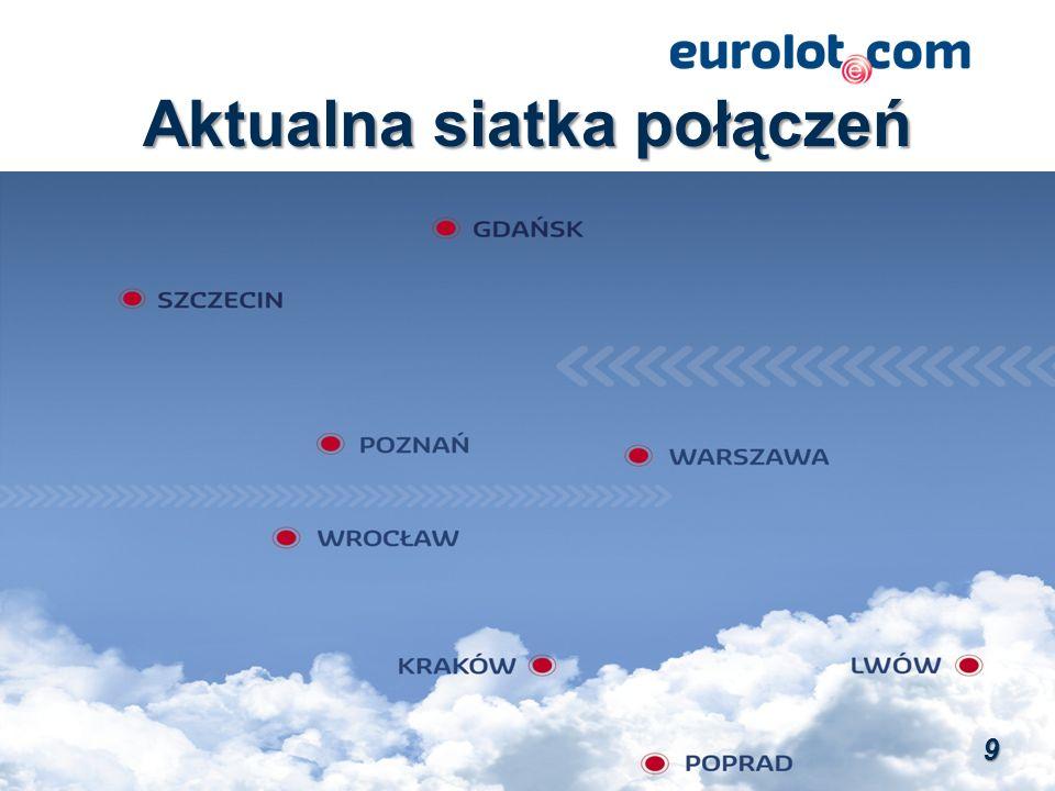 Plany 2012 Zwiększenie oferowania na trasach: - Kraków Gdańsk (3 razy dziennie w czwartki i piątki oraz 2 razy dziennie w niedziele) - Kraków Poznań (poniedziałek – piątek dwa razy dziennie, w niedziele - raz dziennie) - Kraków Szczecin (wtorki i czwartki dwa razy dziennie, pozostałe dni raz dziennie) 10
