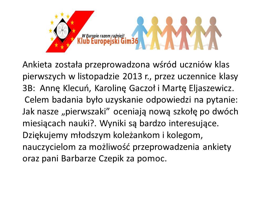 Ankieta została przeprowadzona wśród uczniów klas pierwszych w listopadzie 2013 r., przez uczennice klasy 3B: Annę Klecuń, Karolinę Gaczoł i Martę Eljaszewicz.