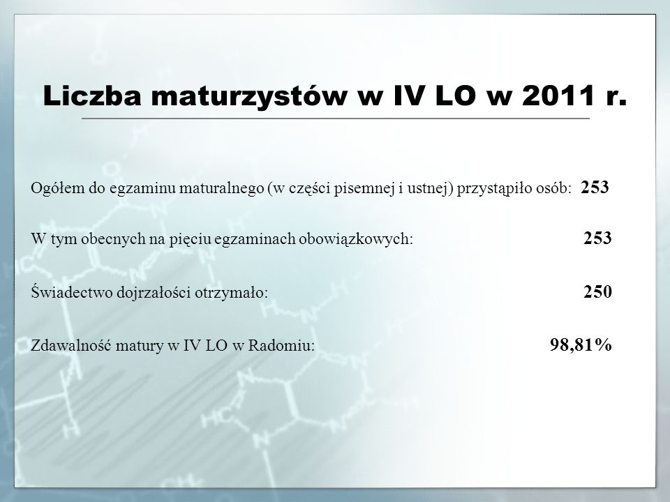 Liczba maturzystów w IV LO w 2011 r. Ogółem do egzaminu maturalnego (w części pisemnej i ustnej) przystąpiło osób: 253 W tym obecnych na pięciu egzami