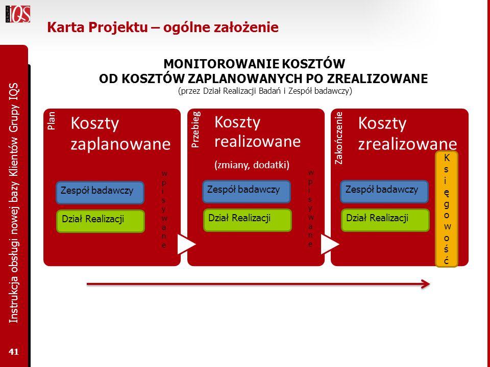Karta Projektu – ogólne założenie Plan Koszty zaplanowane Przebieg Koszty realizowane (zmiany, dodatki) Zakończenie Koszty zrealizowane Instrukcja obs