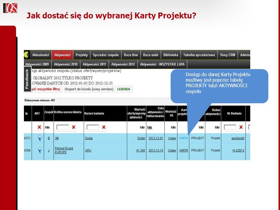 Jak dostać się do wybranej Karty Projektu? Dostęp do danej Karty Projektu możliwy jest poprzez tabelę PROJEKTY lub/i AKTYWNOŚCI zespołu