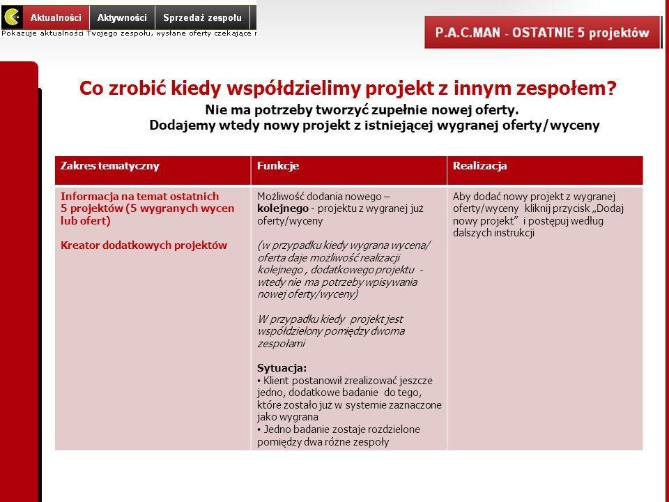 Zakres tematycznyFunkcjeRealizacja Informacja na temat ostatnich 5 projektów (5 wygranych wycen lub ofert) Kreator dodatkowych projektów Możliwość dod