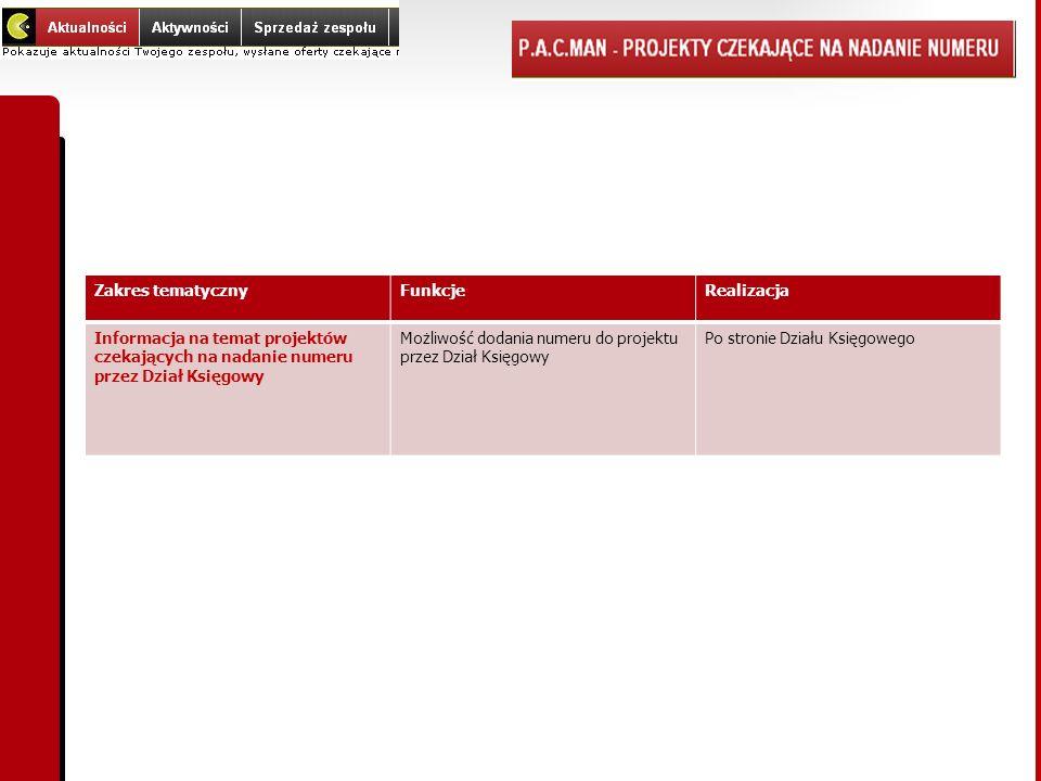 Zakres tematycznyFunkcjeRealizacja Informacja na temat projektów czekających na nadanie numeru przez Dział Księgowy Możliwość dodania numeru do projek