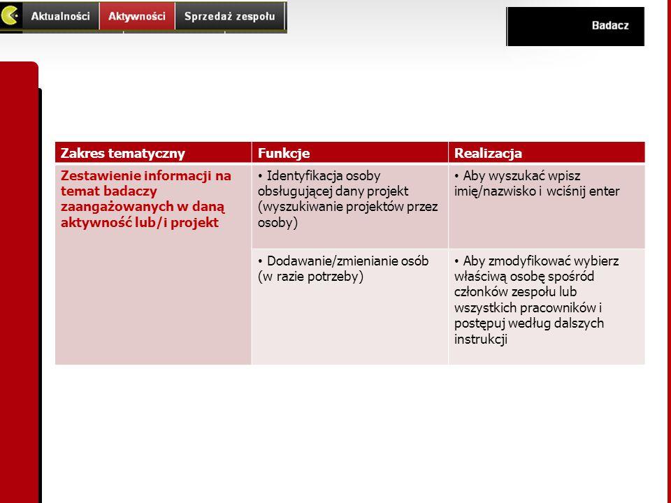 Zakres tematycznyFunkcjeRealizacja Zestawienie informacji na temat badaczy zaangażowanych w daną aktywność lub/i projekt Identyfikacja osoby obsługują