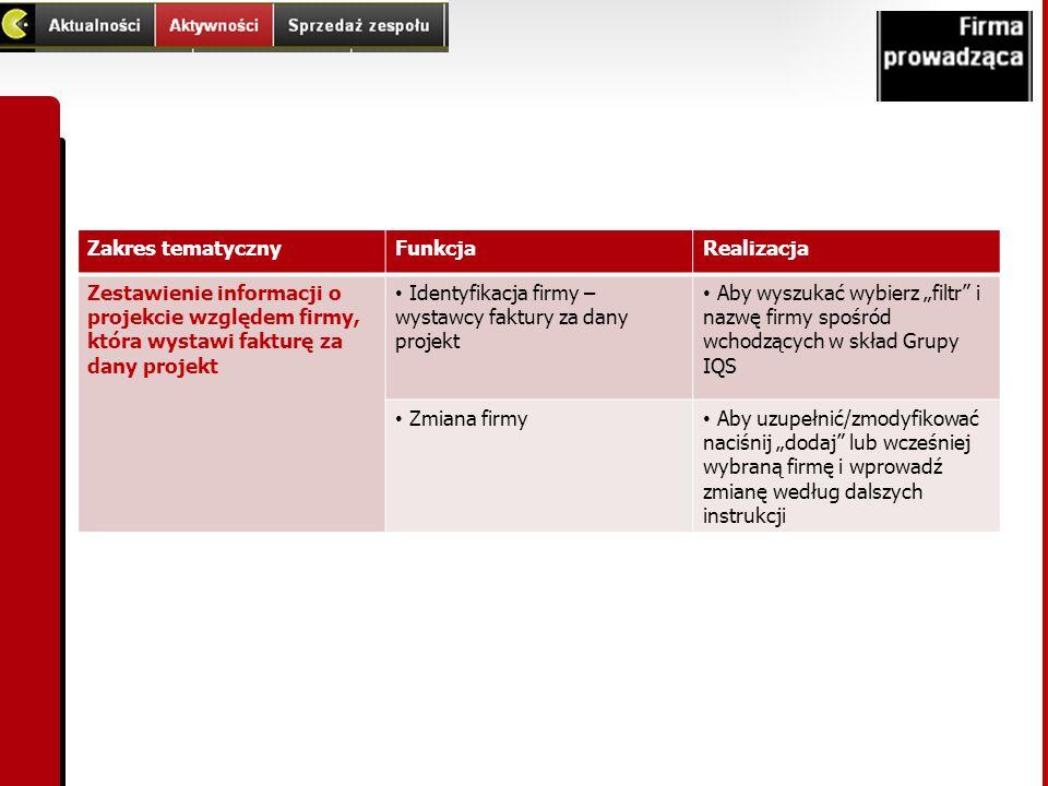 Zakres tematycznyFunkcjaRealizacja Zestawienie informacji o projekcie względem firmy, która wystawi fakturę za dany projekt Identyfikacja firmy – wyst