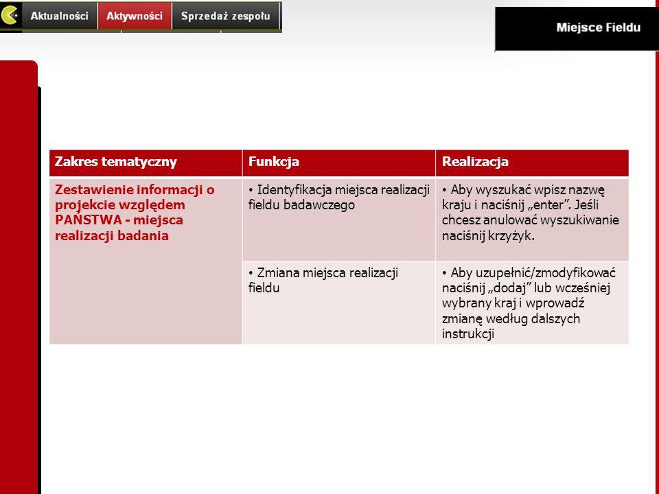 Zakres tematycznyFunkcjaRealizacja Zestawienie informacji o projekcie względem PAŃSTWA - miejsca realizacji badania Identyfikacja miejsca realizacji f