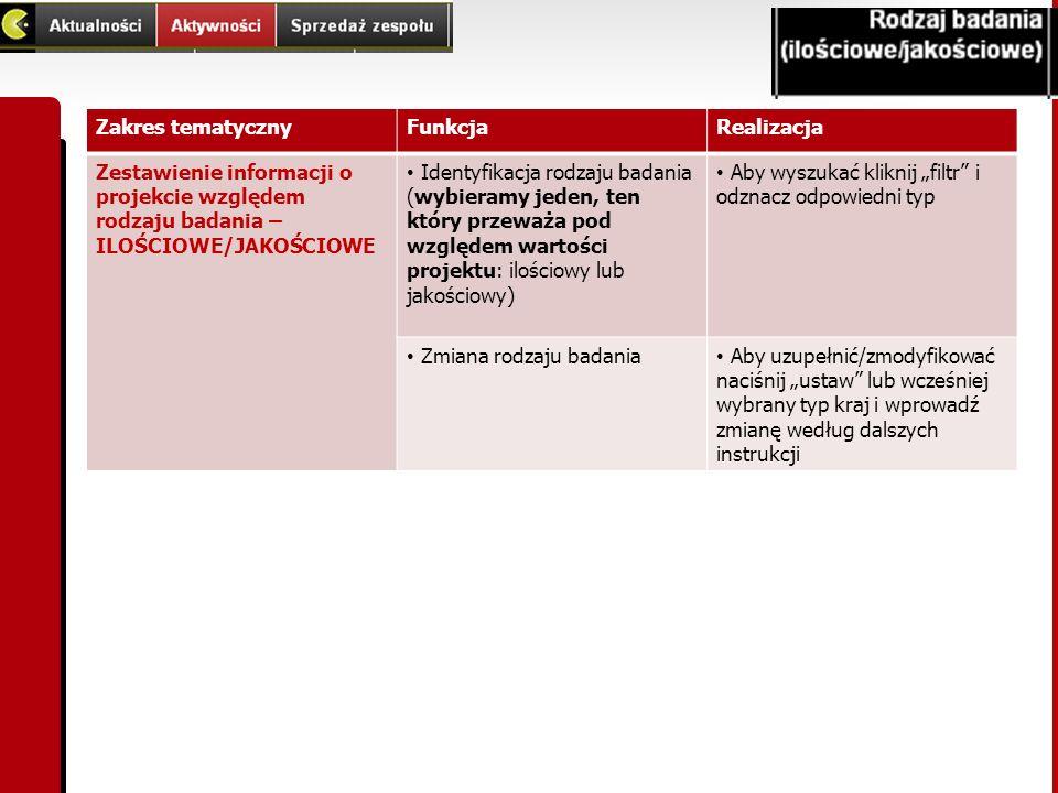 Zakres tematycznyFunkcjaRealizacja Zestawienie informacji o projekcie względem rodzaju badania – ILOŚCIOWE/JAKOŚCIOWE Identyfikacja rodzaju badania (w