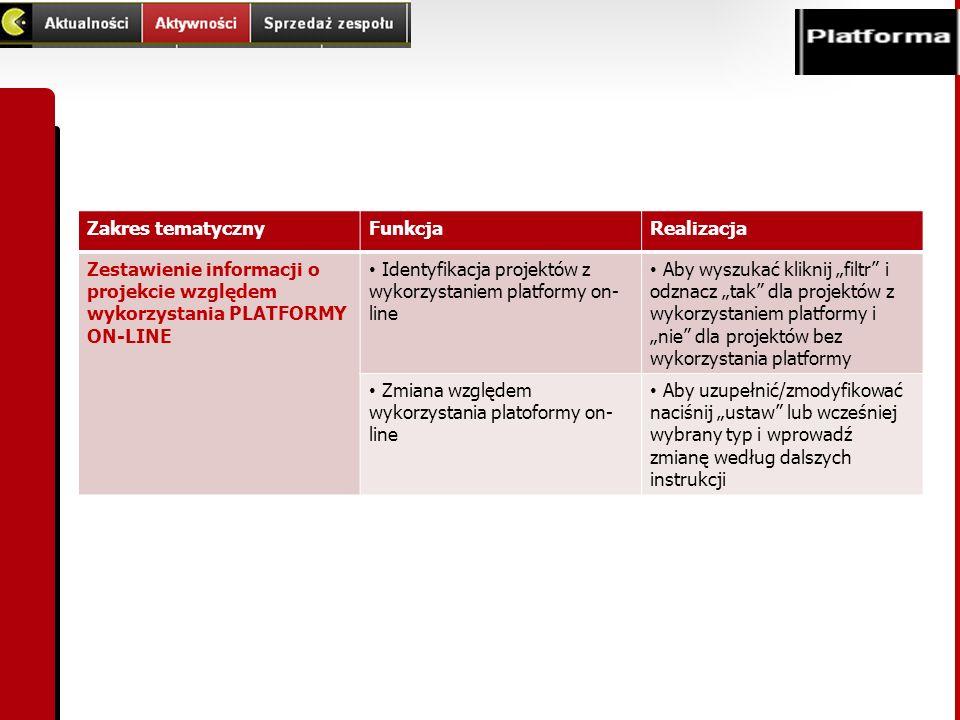 Zakres tematycznyFunkcjaRealizacja Zestawienie informacji o projekcie względem wykorzystania PLATFORMY ON-LINE Identyfikacja projektów z wykorzystanie
