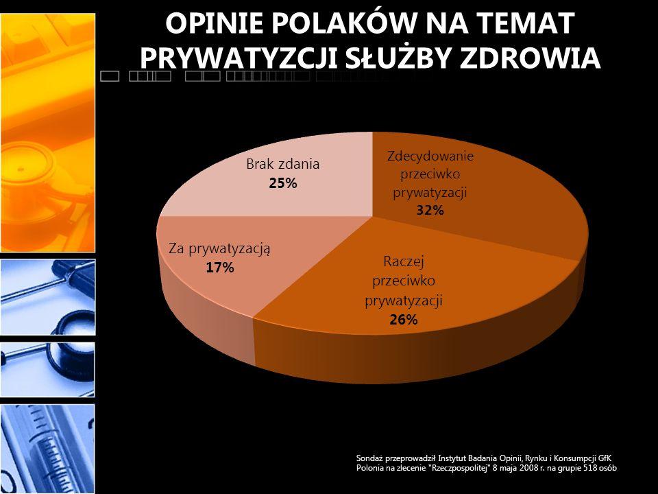OPINIE POLAKÓW NA TEMAT PRYWATYZCJI SŁUŻBY ZDROWIA Sondaż przeprowadził Instytut Badania Opinii, Rynku i Konsumpcji GfK Polonia na zlecenie