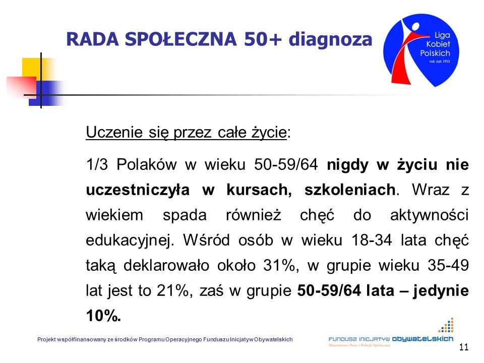 11 RADA SPOŁECZNA 50+ diagnoza Uczenie się przez całe życie: 1/3 Polaków w wieku 50-59/64 nigdy w życiu nie uczestniczyła w kursach, szkoleniach. Wraz