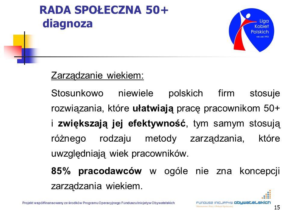 15 RADA SPOŁECZNA 50+ diagnoza Zarządzanie wiekiem: Stosunkowo niewiele polskich firm stosuje rozwiązania, które ułatwiają pracę pracownikom 50+ i zwiększają jej efektywność, tym samym stosują różnego rodzaju metody zarządzania, które uwzględniają wiek pracowników.