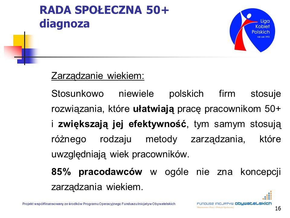 16 RADA SPOŁECZNA 50+ diagnoza Zarządzanie wiekiem: Stosunkowo niewiele polskich firm stosuje rozwiązania, które ułatwiają pracę pracownikom 50+ i zwiększają jej efektywność, tym samym stosują różnego rodzaju metody zarządzania, które uwzględniają wiek pracowników.