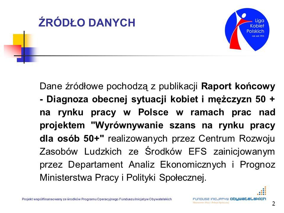 2 ŹRÓDŁO DANYCH Dane źródłowe pochodzą z publikacji Raport końcowy - Diagnoza obecnej sytuacji kobiet i mężczyzn 50 + na rynku pracy w Polsce w ramach prac nad projektem Wyrównywanie szans na rynku pracy dla osób 50+ realizowanych przez Centrum Rozwoju Zasobów Ludzkich ze Środków EFS zainicjowanym przez Departament Analiz Ekonomicznych i Prognoz Ministerstwa Pracy i Polityki Społecznej.