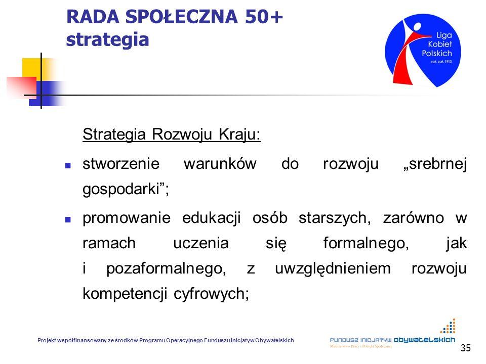 35 RADA SPOŁECZNA 50+ strategia Strategia Rozwoju Kraju: stworzenie warunków do rozwoju srebrnej gospodarki; promowanie edukacji osób starszych, zarówno w ramach uczenia się formalnego, jak i pozaformalnego, z uwzględnieniem rozwoju kompetencji cyfrowych; Projekt współfinansowany ze środków Programu Operacyjnego Funduszu Inicjatyw Obywatelskich